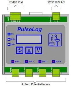 pulsecounter